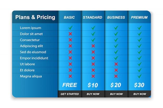 Tabela de preços de comparação.