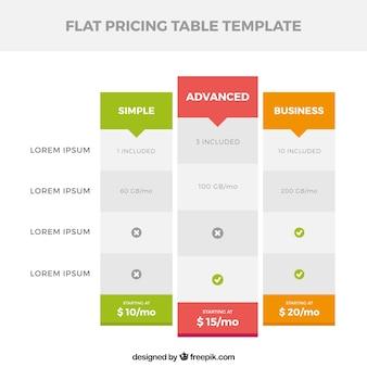 Tabela de preços fantástica em design plano