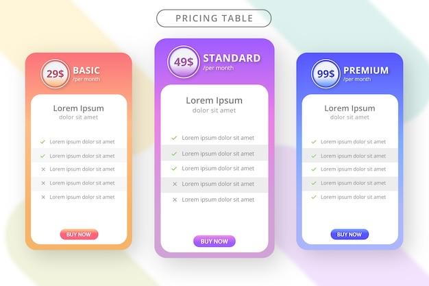Tabela de preços grátis