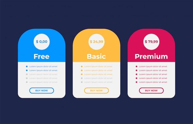 Tabela de preços para sites e aplicativos.