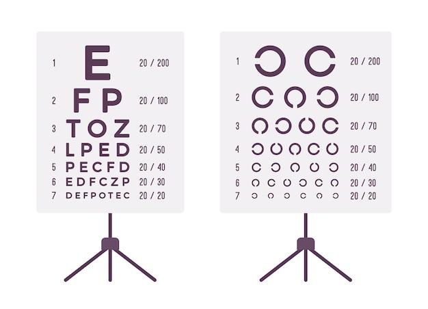 Tabela de verificação da vista