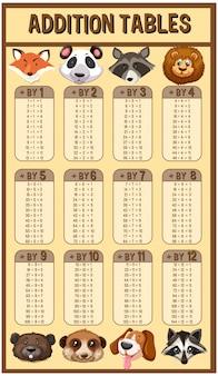 Tabelas de adição com animais em segundo plano