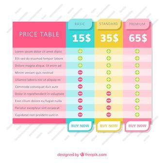 Tabelas de preços coloridas