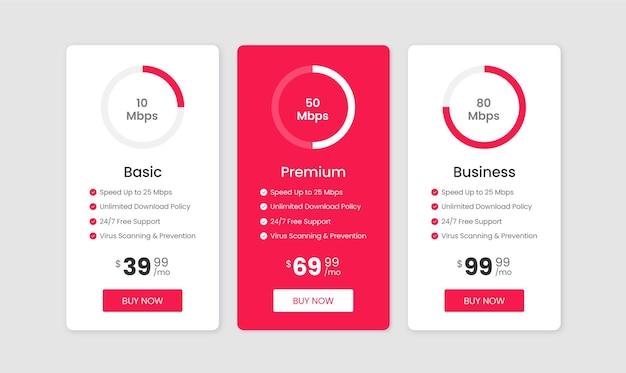 Tabelas de preços e modelo de planos para websit