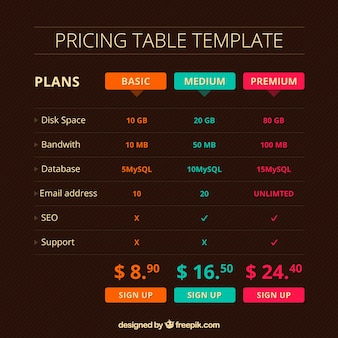Tabelas de preços web elegantes