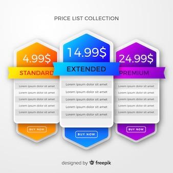 Tabelas de preços