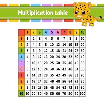 Tábua de multiplicação quadrada colorida.
