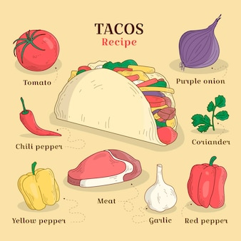 Tacos de receita de mão desenhada