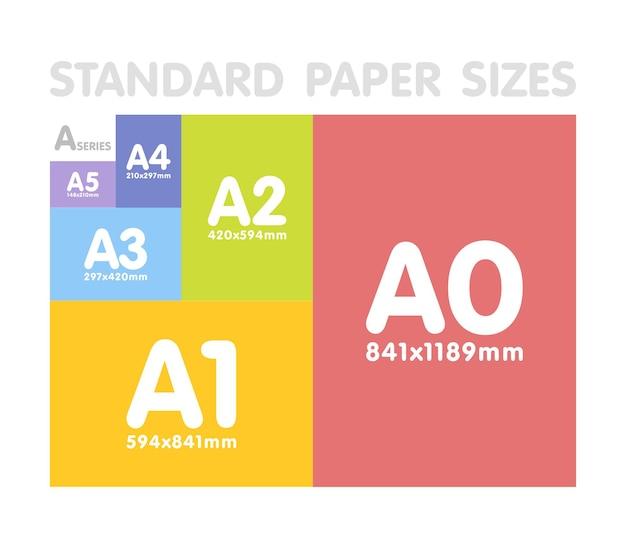 Tamanhos de papel padrão um conjunto de série. ilustração vetorial.