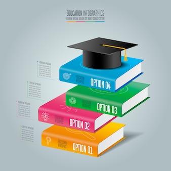 Tampão de graduação e livros com infografia de linha de tempo.