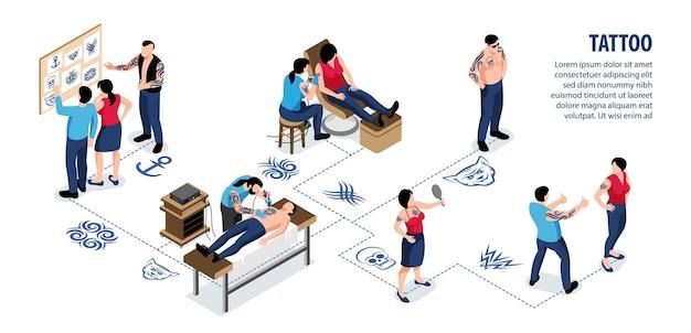 Tatuagem de infográficos isométricos com clientes escolhendo artistas e estilos de design