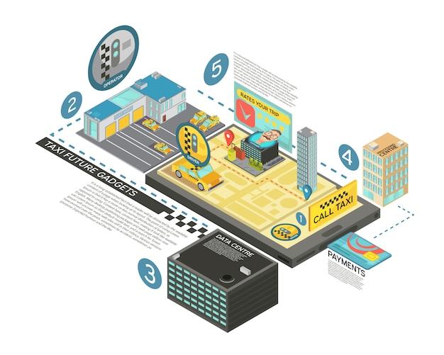 Táxi futuro gadgets infográficos isométricos com informações sobre estágios de serviço por tecnologias digitais 3d vector illustration