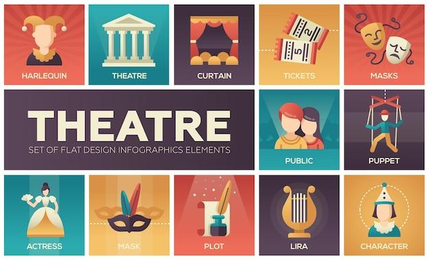 Teatro - conjunto de elementos de infográficos de design plano. coleção colorida de ícones quadrados. conceito cultural. arlequim, cortina, ingressos, máscaras, público, fantoche, atriz, trama, lira, personagem