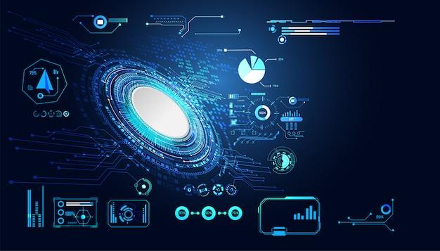 Tecnologia abstrata ui futurista interface hud