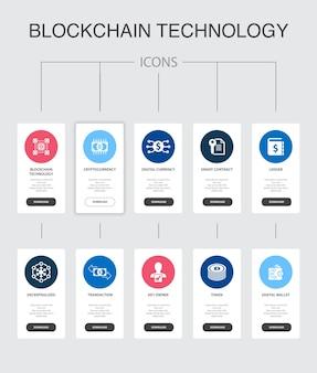 Tecnologia blockchain infográfico 10 etapas ui design.cryptocurrency, moeda digital, contrato inteligente, ícones simples de transação