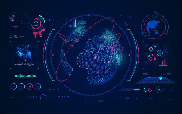 Tecnologia de comunicação global