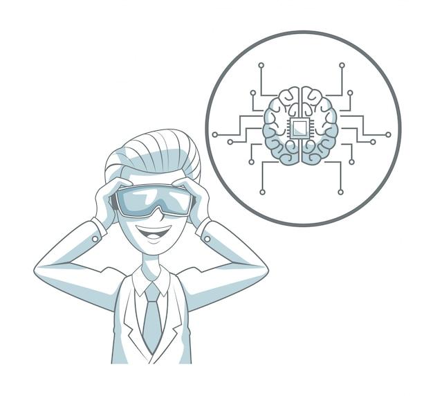 Tecnologia de controle da mente