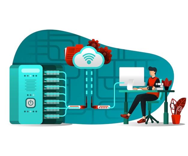 Tecnologia de interface do servidor de nuvem