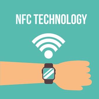 Tecnologia de pagamento nfc
