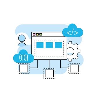 Tecnologia de programação do sistema com código do site