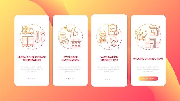 Tela da página do aplicativo móvel de integração de vacinação da covid com conceitos. o processo de distribuição de vacinas apresenta instruções gráficas de quatro etapas. modelo de iu com ilustrações coloridas