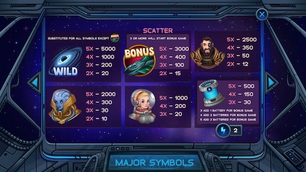 Tela de informações para jogo de slot