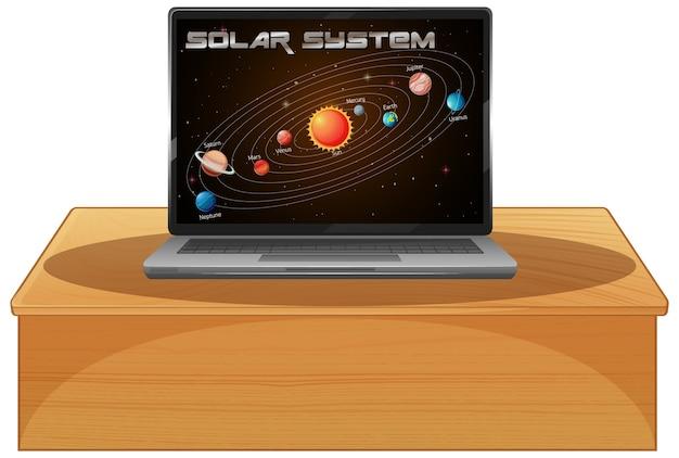 Tela laptop com sistema solar