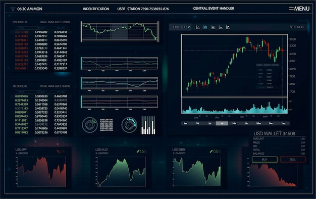 Tela para negociação para sua interface de usuário futurística de aplicativo de negócios forex