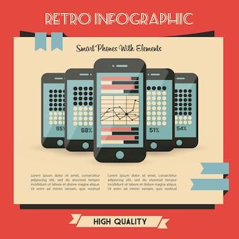 Telefones inteligentes retros com elementos