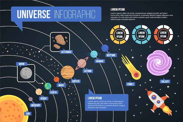 Tema de infográfico de universo de design plano