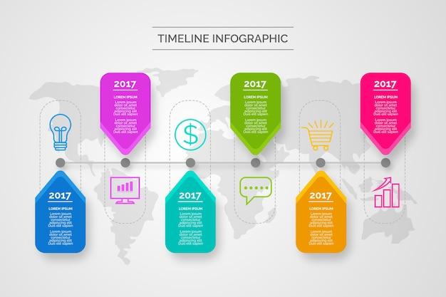 Tema de infográficos da linha do tempo