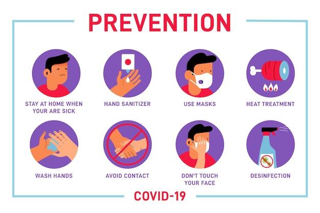 Tema de infográficos de prevenção de coronavírus