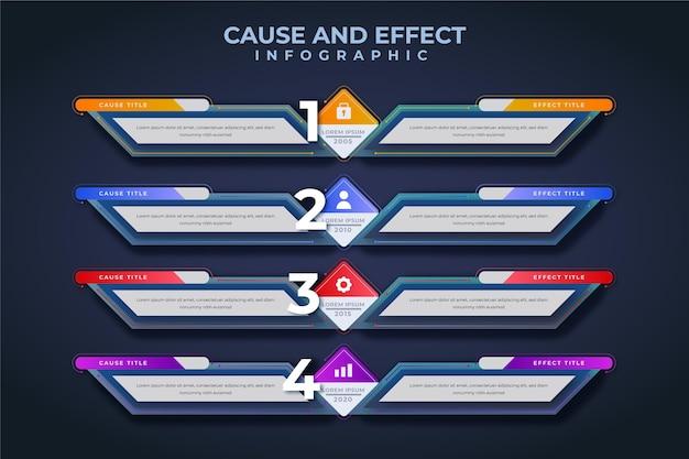 Tema escuro de infográfico causa e efeito gradiente