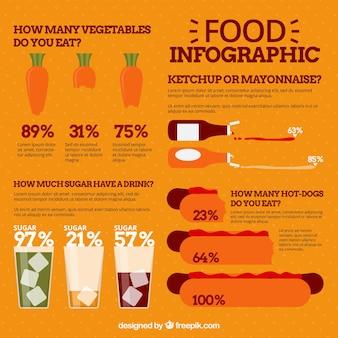 Template infográfico alimentos com diferentes gráficos criativos