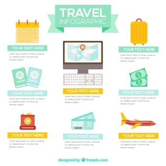 Template infográfico com elementos decorativos de viagem