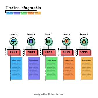 Template infográfico cronograma com cinco níveis