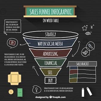 Template infográfico de vendas com fundo de madeira