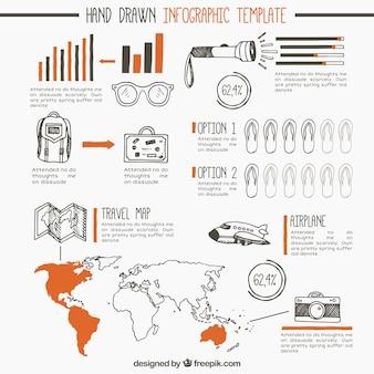 Template infográfico de viagem com desenhos