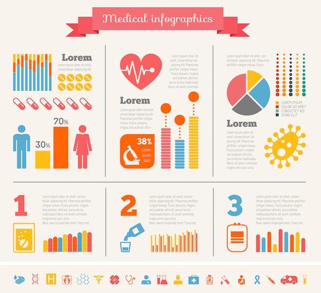 Template infográfico médico.