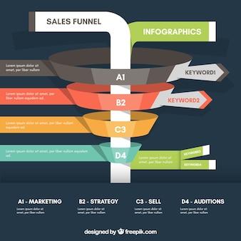 Template infográfico negócios com fases coloridas