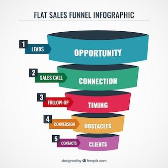 Template infográfico negócios com forma de funil
