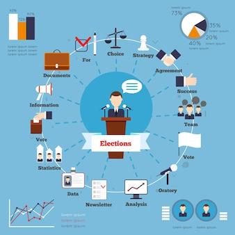 Template infográfico sobre eleições