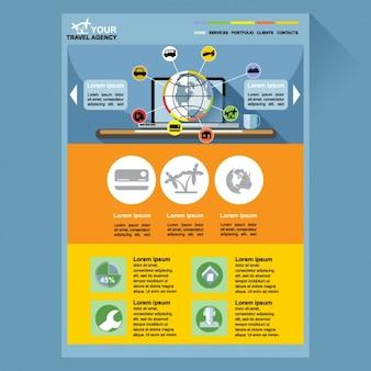 Template web de viagens