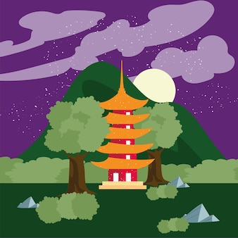 Templo chinês em cena noturna