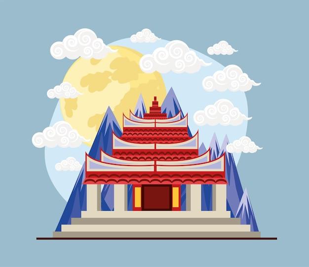 Templo oriental e pico do monte