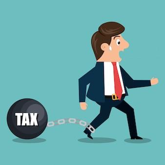 Tempo de imposto
