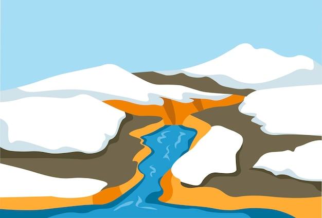 Temporada de primavera derretendo neve e mudança climática