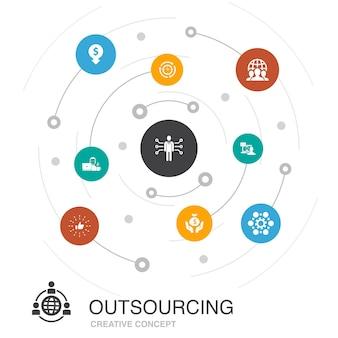 Terceirização do conceito de círculo colorido com ícones simples. contém elementos como entrevista online, freelance, processo de negócios, equipe terceirizada