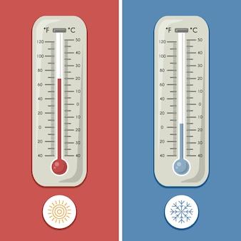 Termômetro de celsius e fahrenheit