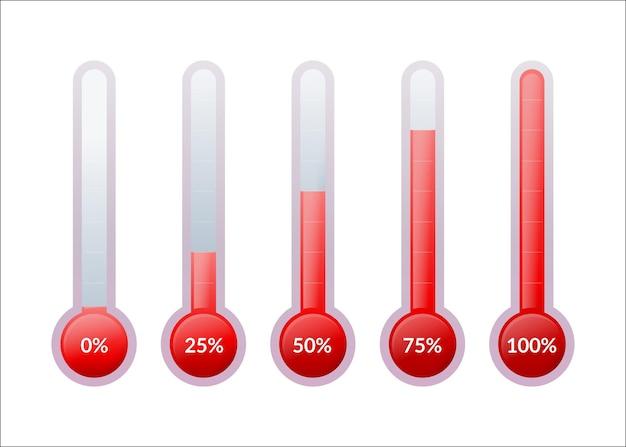 Termômetros mostrando porcentagem com níveis diferentes